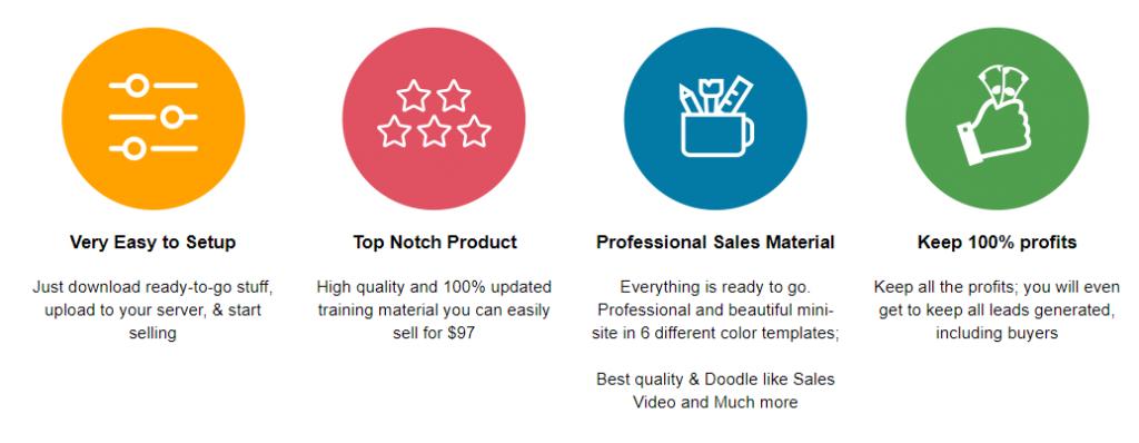 TikTok-Marketing-DFY-Business-Review-Features