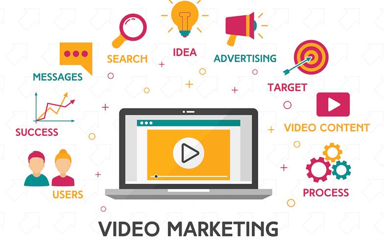 Advance-Video-Marketing-DFY-Business-PLR-Review-idea