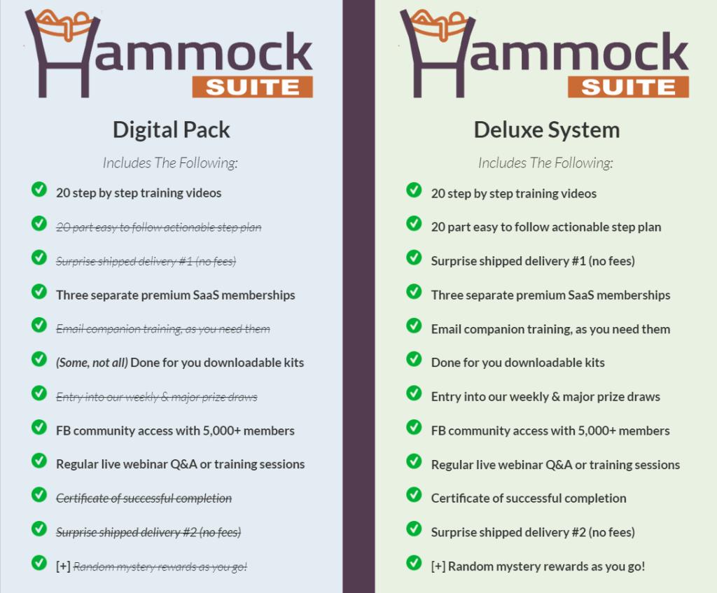 Hammock-Suite-Review-Price