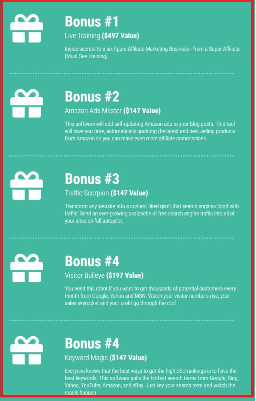 AMZNG-Review-Bonus
