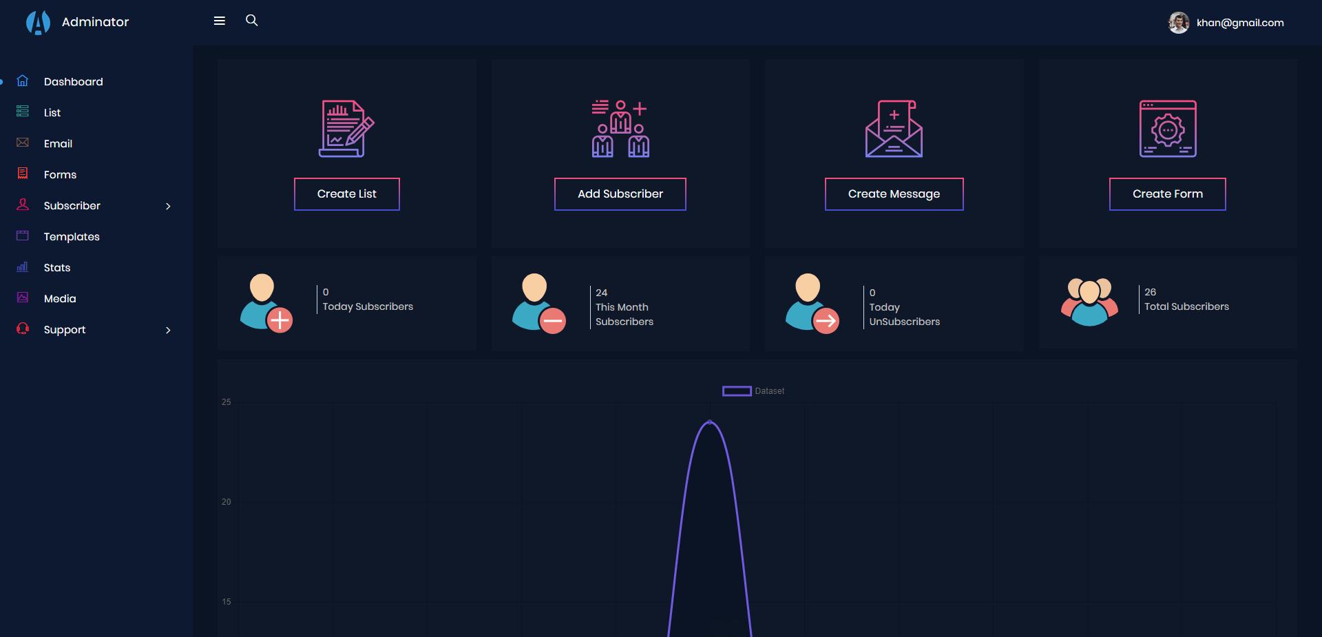 MailClout-Review-Build