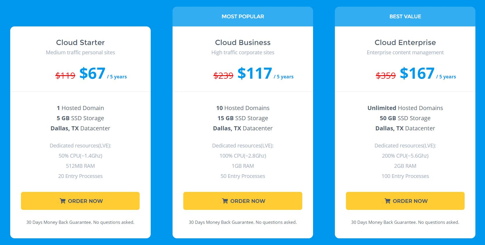 5CloudHost-Price-Updated