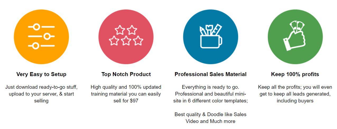Next-Level-LinkedIn-Marketing-DFY-Business-Feature