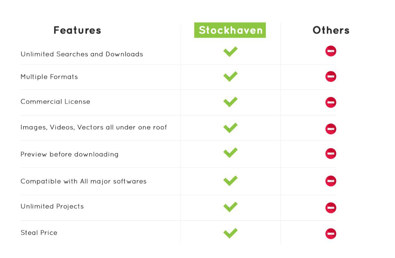 StockHaven-Comparison