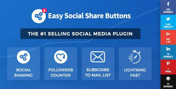 7-easy-social-share-buttons-for-wordpress