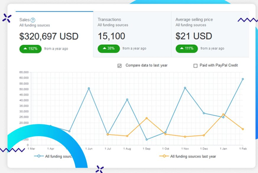 Click-And-Bank-Monetization