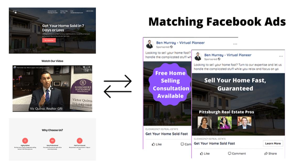ClickAgency-Facebook-Ads