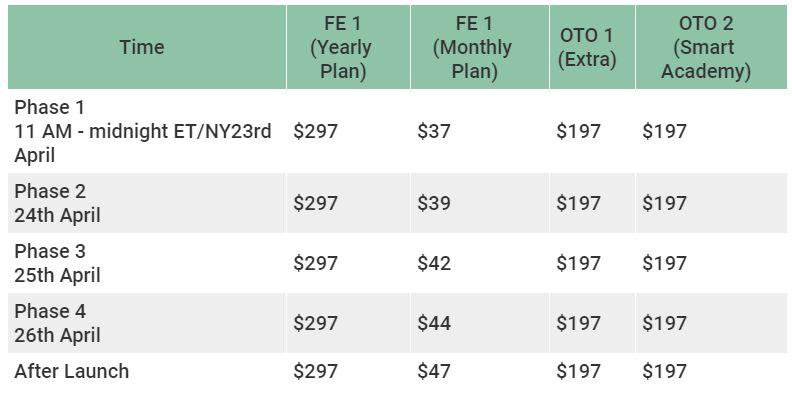 Mailvio-Price-Plan