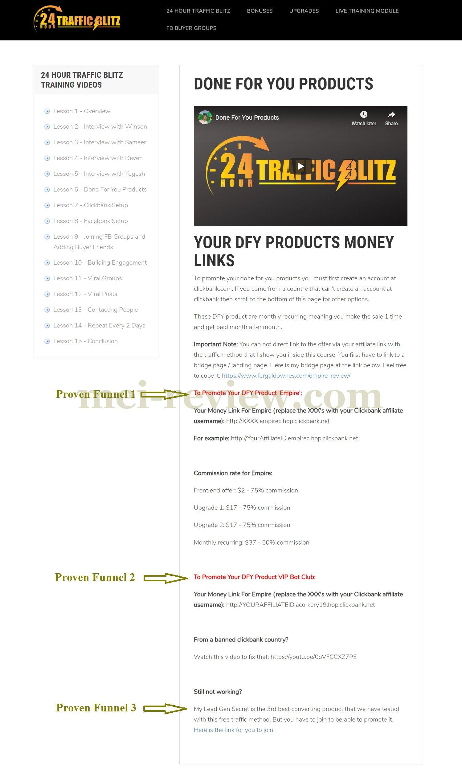 24-Hour-Traffic-Blitz-DFY-Funnel