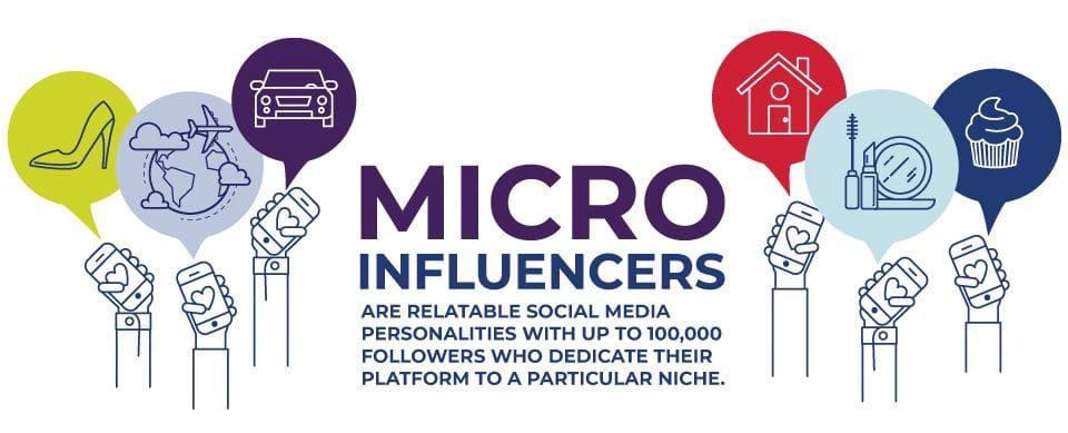 3-micro-influencer