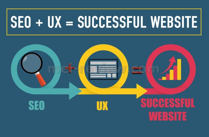 Balance Onpage and UX SEO on the website Is there any optimal solution