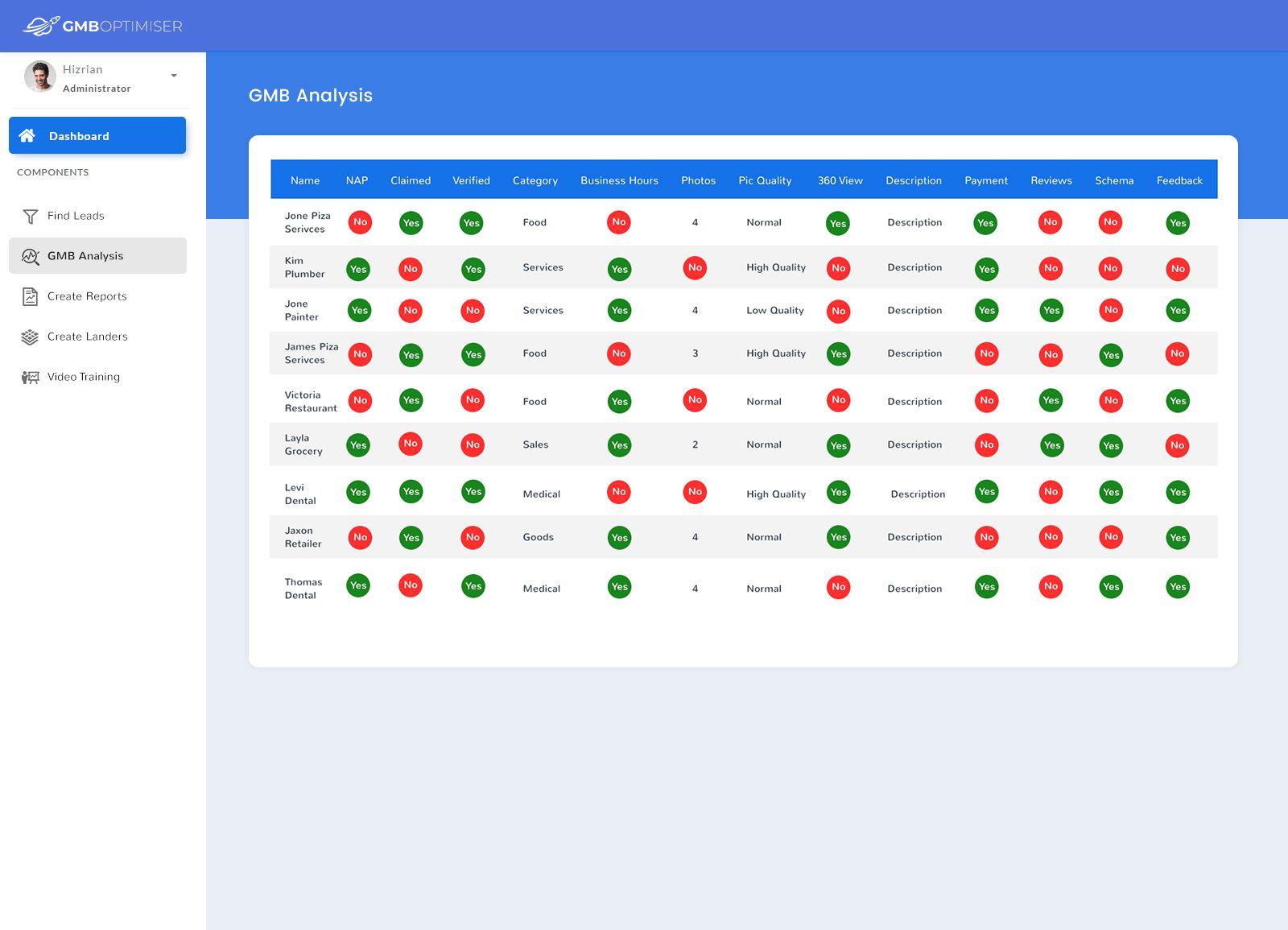 GMB-Optimiser-Software