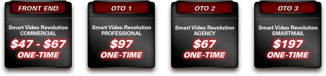 SmartVideo-Revolution-Upgrades