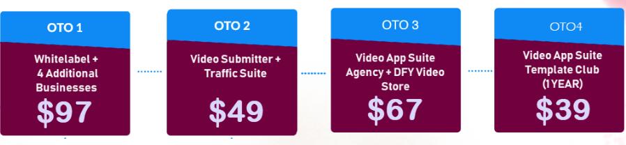 Video-App-Suite-OTO
