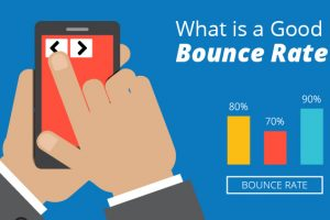 What Is Bounce Rate Why Is It So Popular Importance Of Bounce Rate