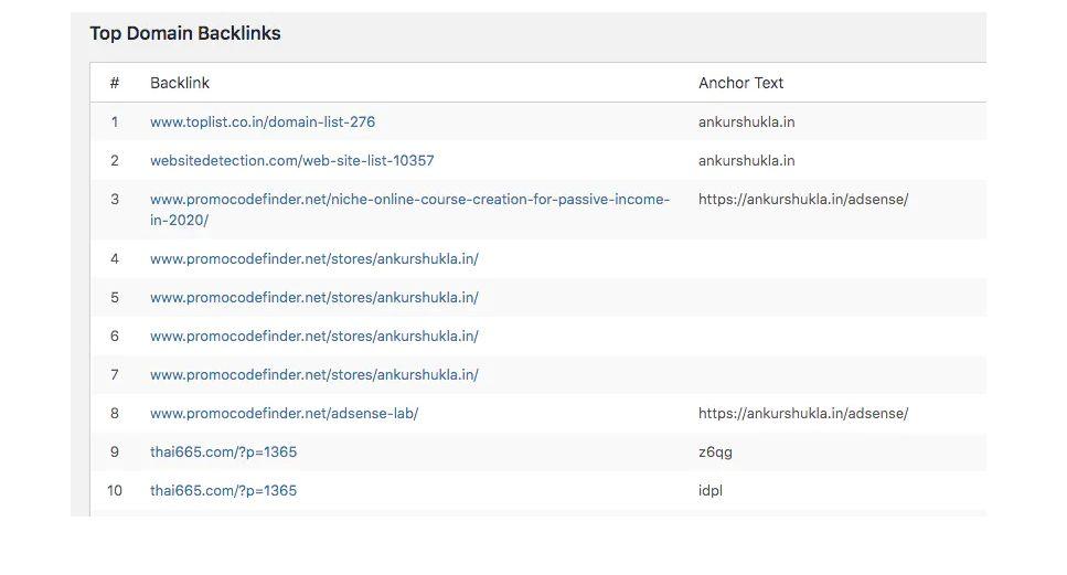 WP-Backlink-Machine-3-Top-Backlinks