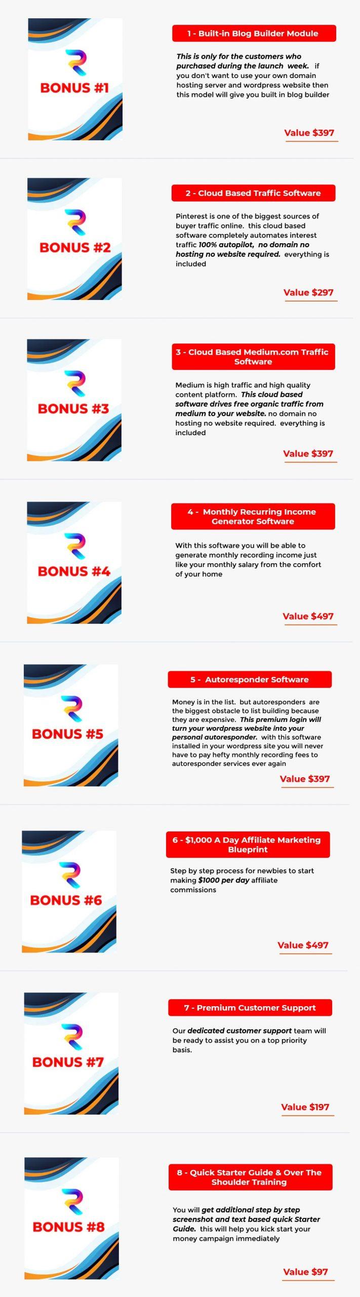 ReZolved-bonus
