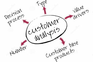 what-is-customer-analysis