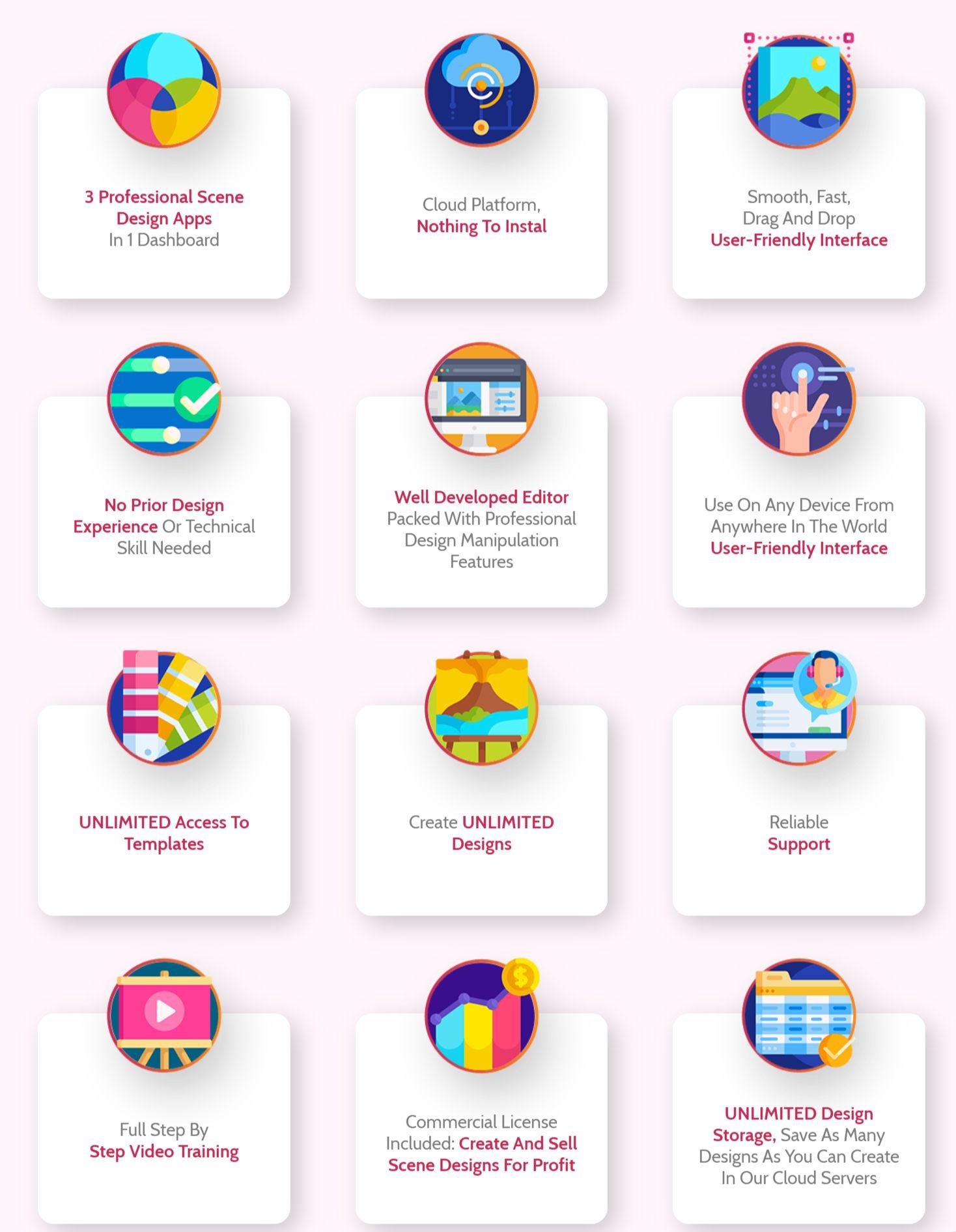 Smartscene-Features