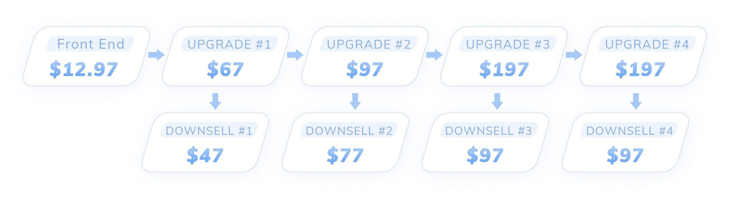 Vanquish-price