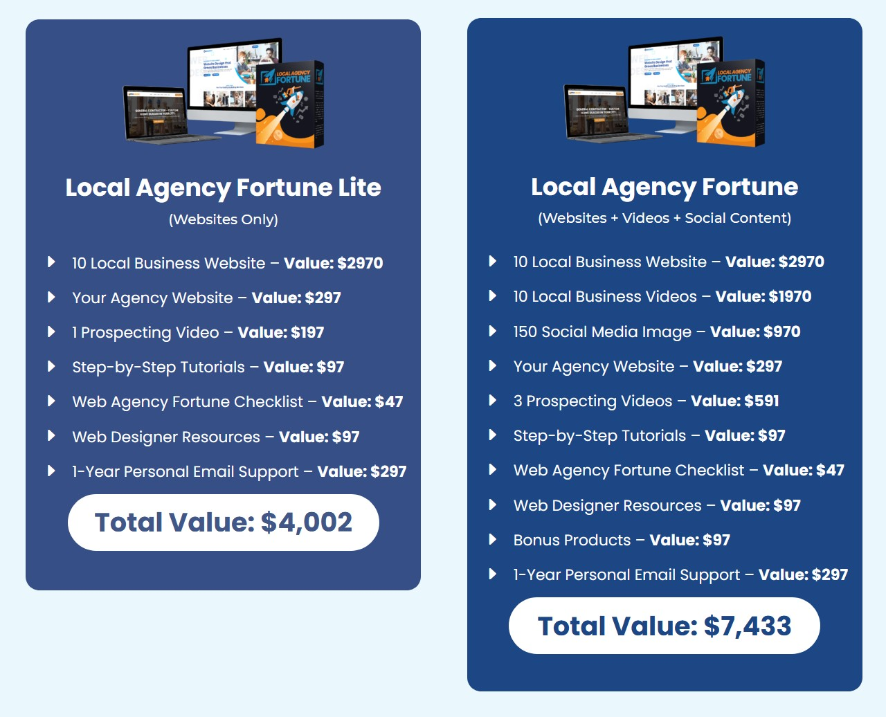 Local-Agency-Fortune-price