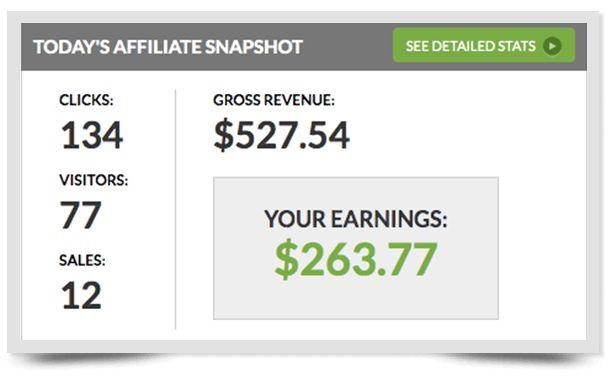 earnings-from-jvzoo
