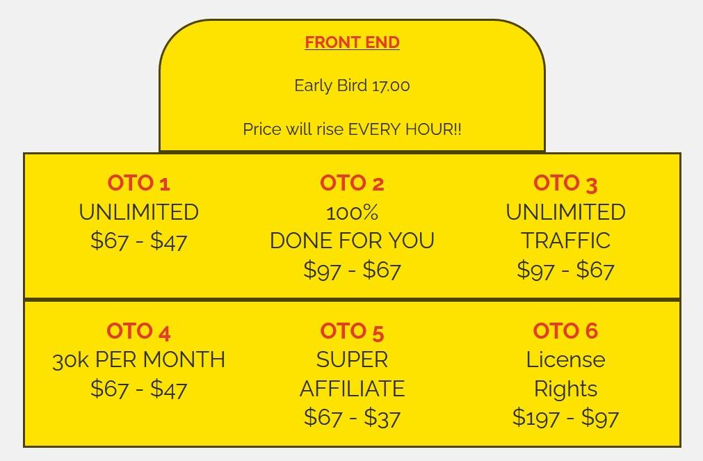 1K-Daily-System-OTO