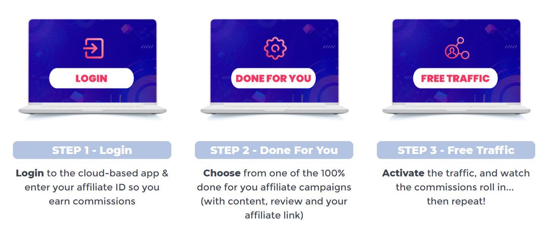 Affiliate-Cloner-Steps