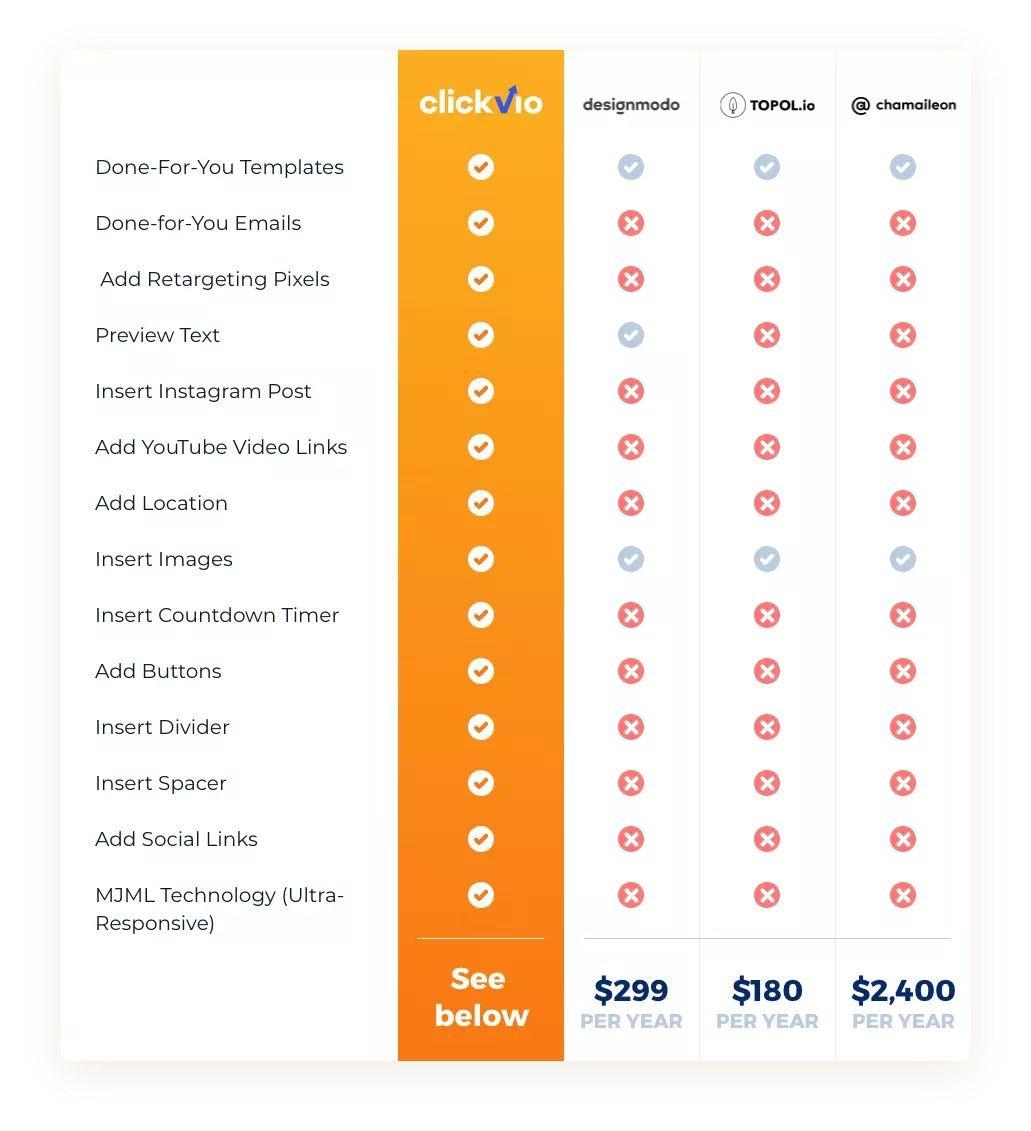 why-should-you-buy-Clickvio