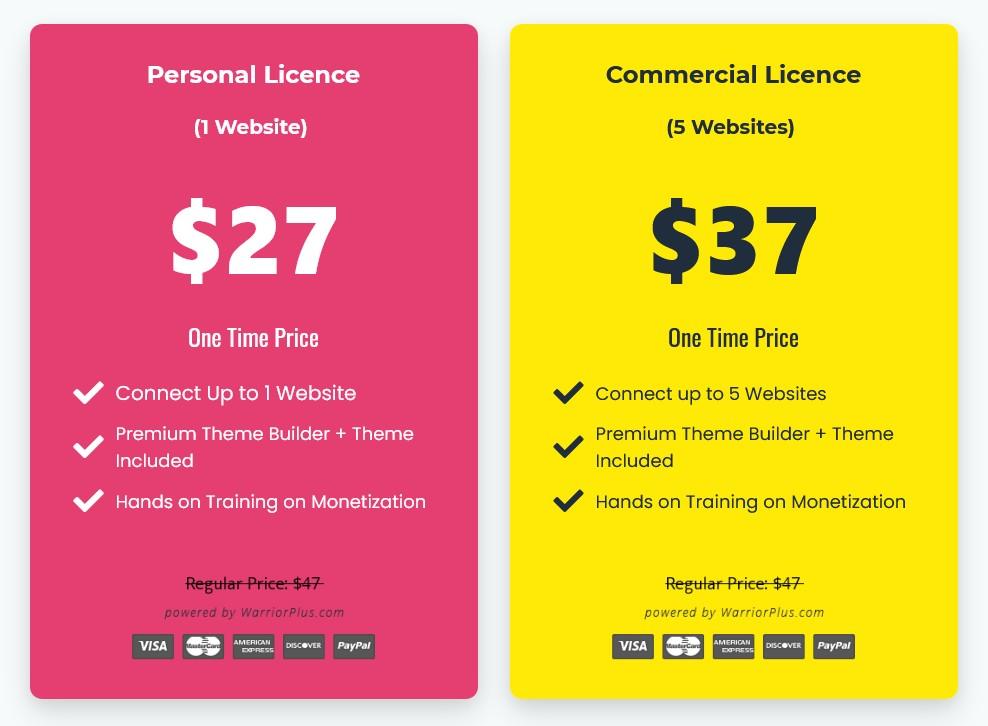 TrafficZion-Cloud-price