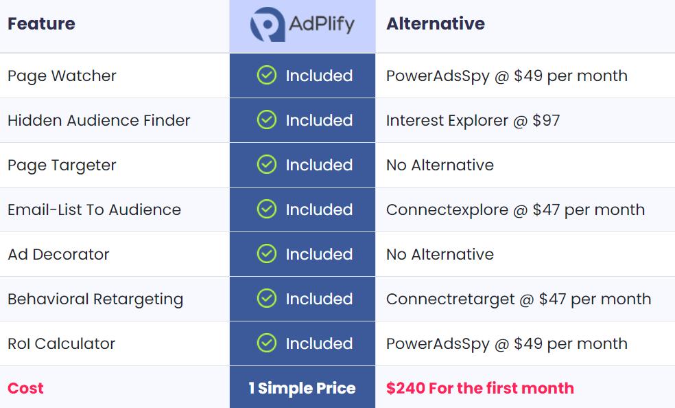 AdPlify-buying-options