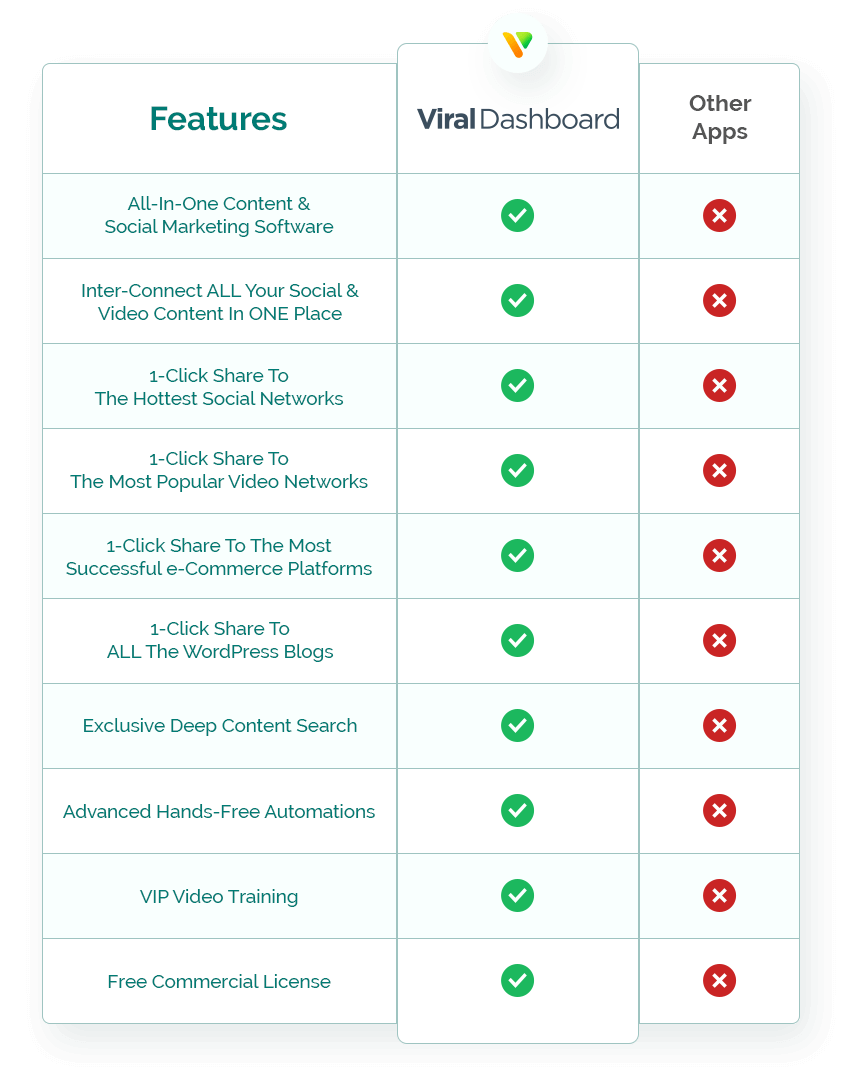 why-should-you-buy-Viral-Dashboard