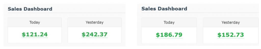 Profit-Code-sales-dashboard