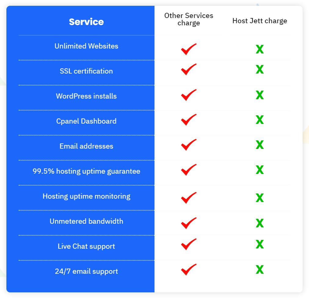 why-should-you-buy-Host-Jett-Hosting