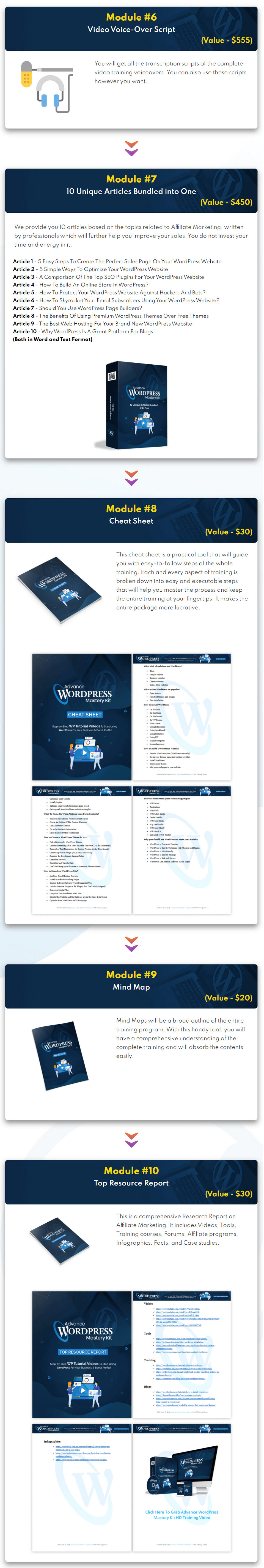 Advance-WordPress-Mastery-Kit-PLR-feature-3