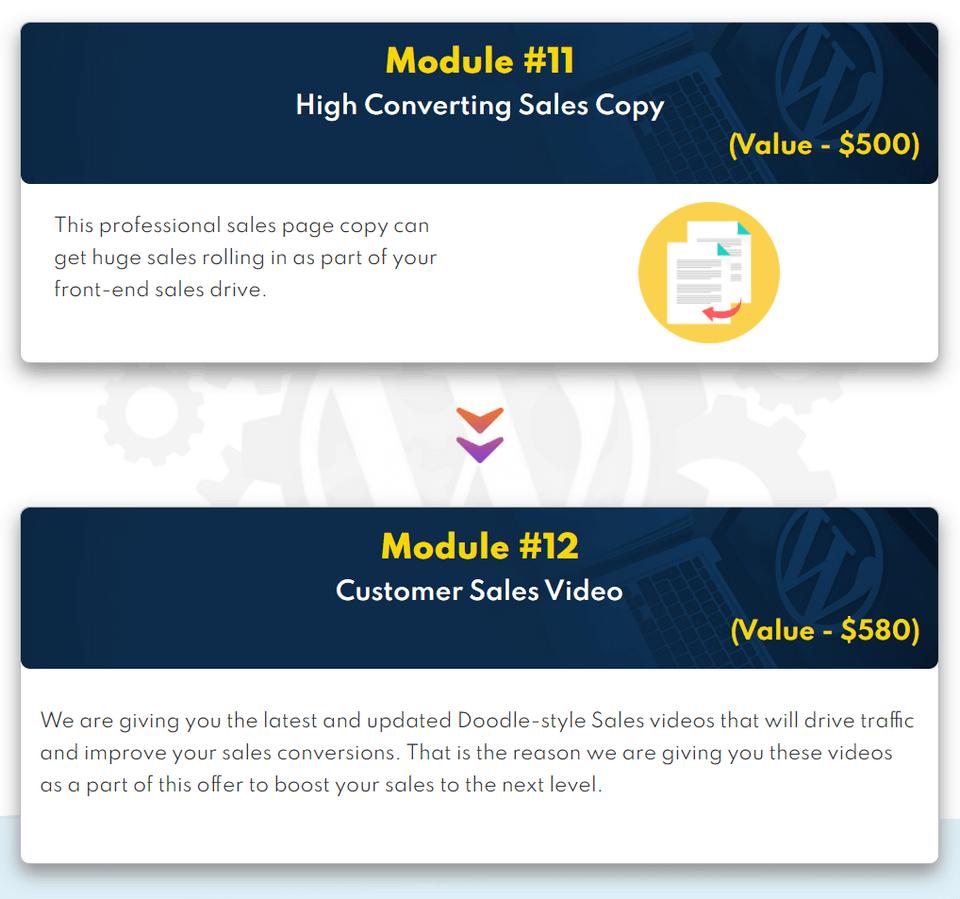Advance-WordPress-Mastery-Kit-PLR-feature-4