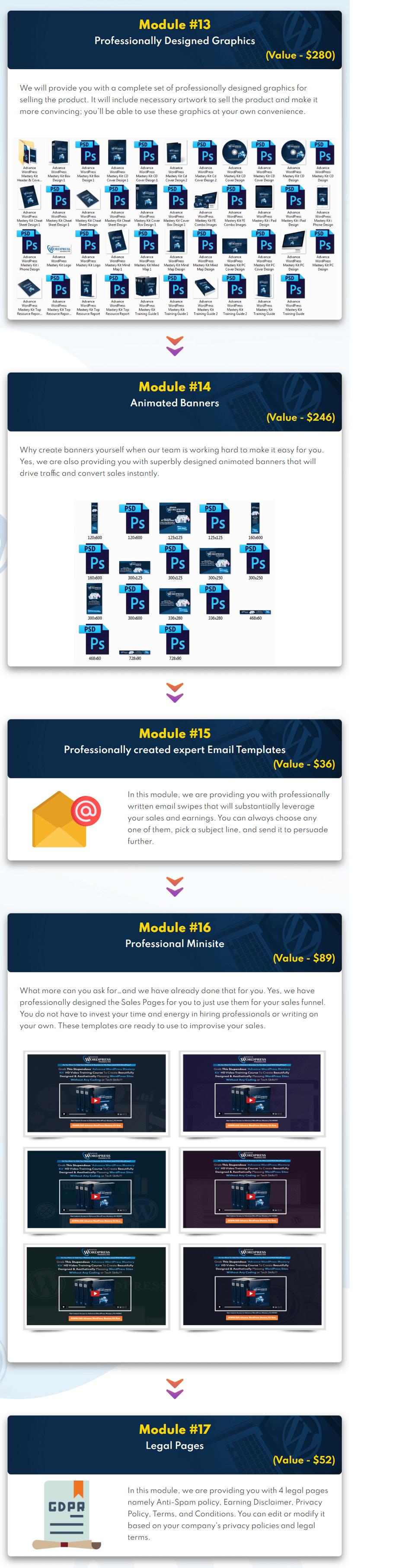 Advance-WordPress-Mastery-Kit-PLR-feature-5