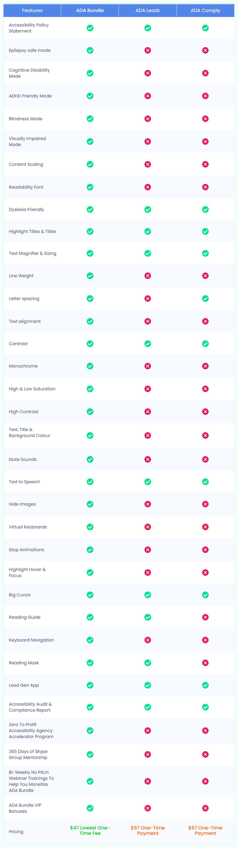 why-should-you-buy-ADA-Bundle