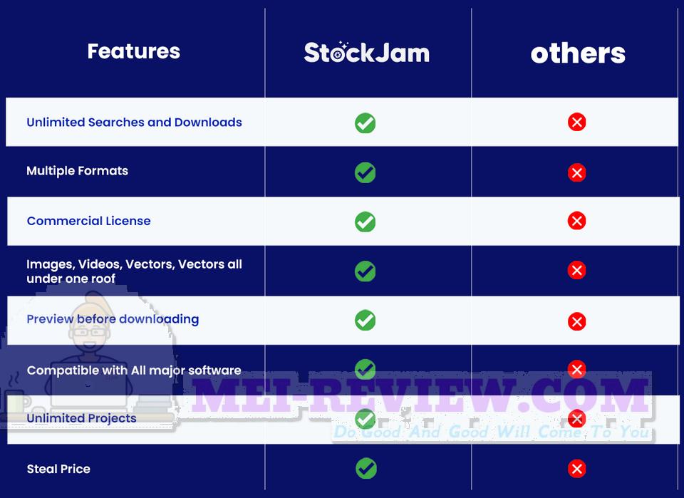 why-should-you-buy-StockJam