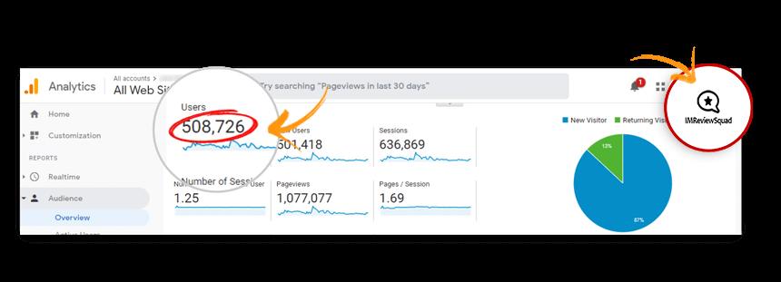 Get-website-traffic-with-hostsquad