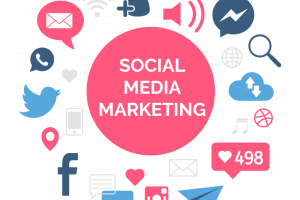Social Media Marketing And Building A Marketing Strategy