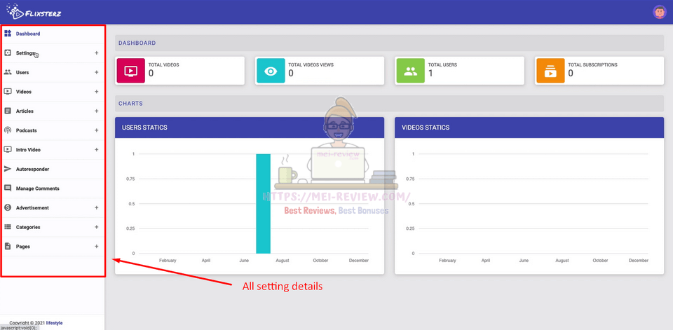 Flixsterz-Next-Demo-5-admin-panel-dashboard