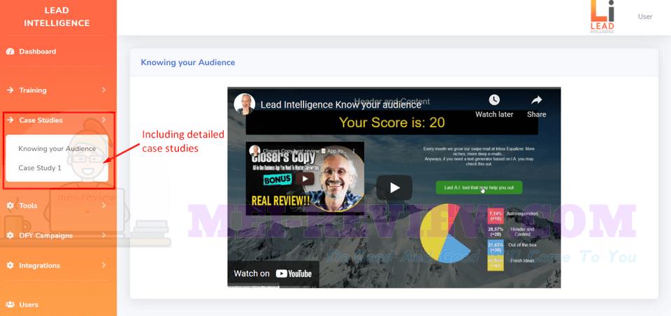 Lead-Intelligence-demo-4-Case-Studies