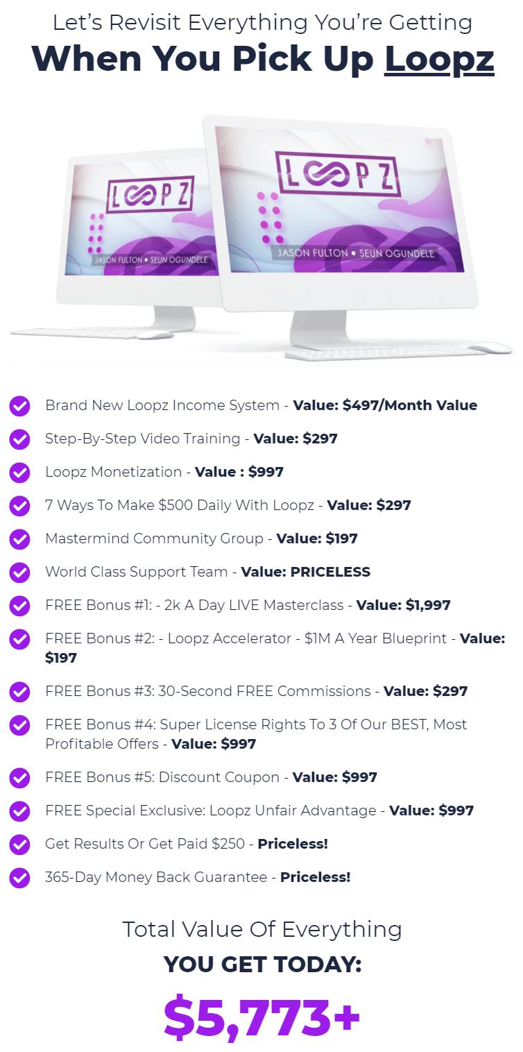 Loopz-price