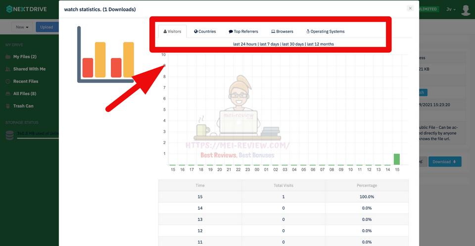 NextDrive-demo-6-stats