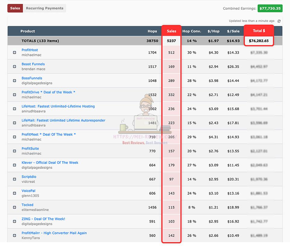 sales-dashboard-VidMagnet