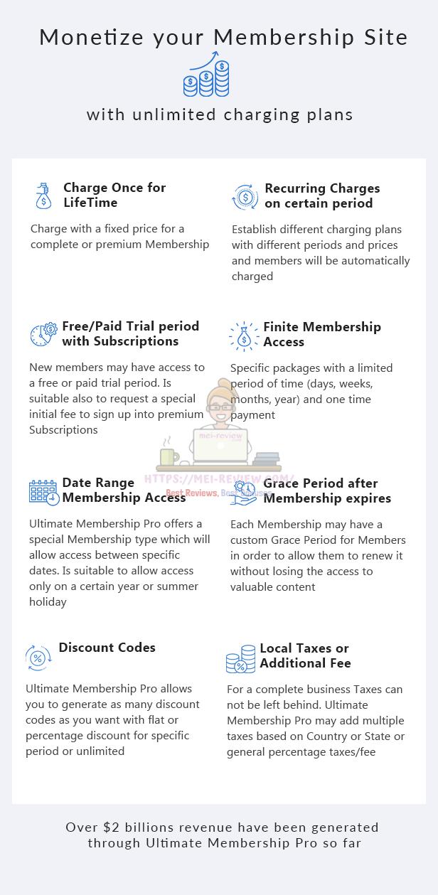 1-Ultimate-membership-3-monetize