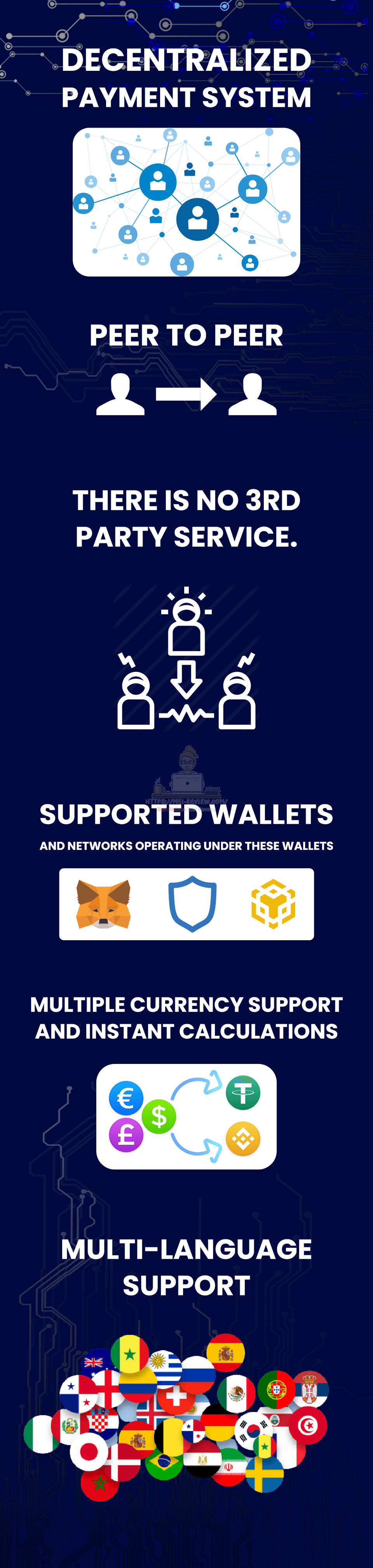3-crypto-payment