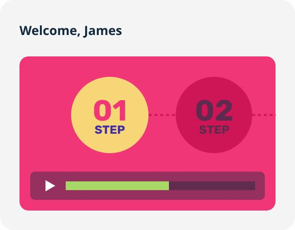 Membervio-feature-4-Smooth-Welcome-Onboarding