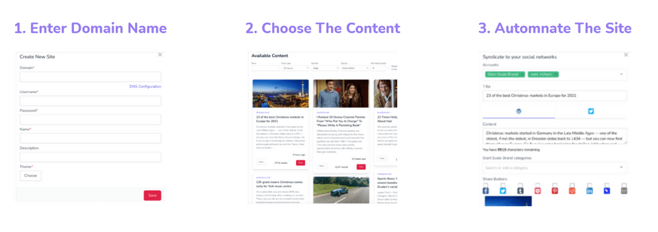 Smart-Content-Profits-App